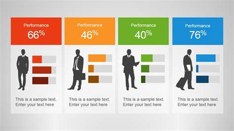 employee performance status  slidemodel