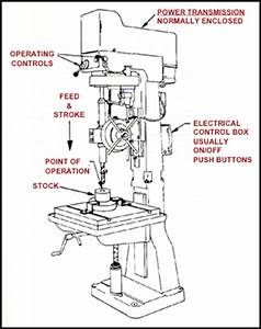 Online tool shops uk argos, replace power cord dewalt