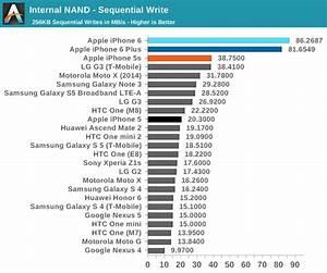 Mac mini, late 2014, teardown - iFixit