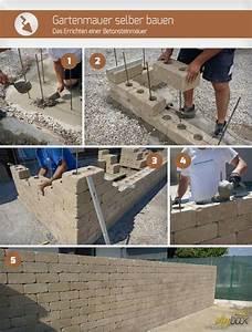 Wie Baue Ich Eine Sauna : gartenmauer selber bauen das errichten einer ~ Lizthompson.info Haus und Dekorationen