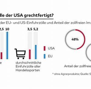 Einfuhrzoll Usa Berechnen : us strafz lle europas zerrissenheit ist trumps gro er vorteil welt ~ Themetempest.com Abrechnung