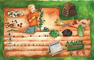 Jardin Dessin Couleur : le potager croquarium ~ Melissatoandfro.com Idées de Décoration