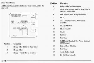 Need Electrical Diagram Help-driver Door Module - Gm Forum