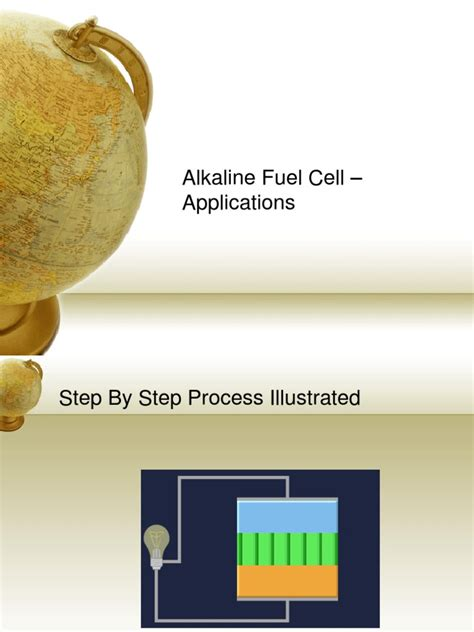 Alkaline Fuel Cell  Applications  Fuel Cell  Proton Exchange Membrane Fuel Cell