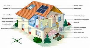 calculateur de prix estiatech cmi With energie d une maison 6 consommation denergie definition