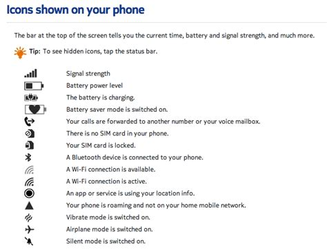 Samsung Cell Phone Symbol Meanings