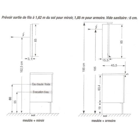 hauteur prise de courant chambre meuble salle de bain quelle hauteur