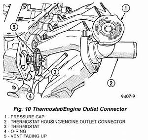 2004 Dodge Neon Thermostat Thermostat Manual