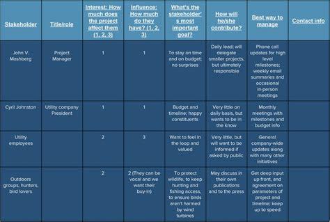 create  stakeholder management plan smartsheet