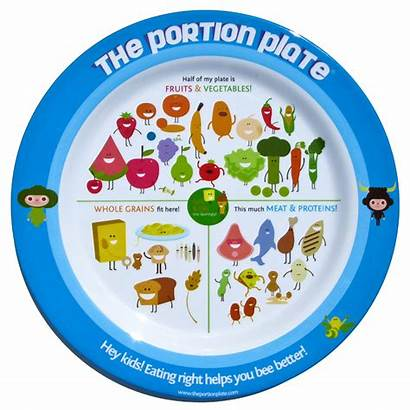 Plate Portion Healthy Eating Sizes Control Plates