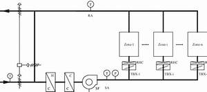 Single Duct Vav System Diagram