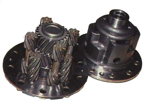 Description Of Structure Of Limited Slip Differential