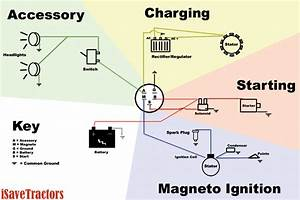 Mallory Magneto Ignition Wiring Diagram