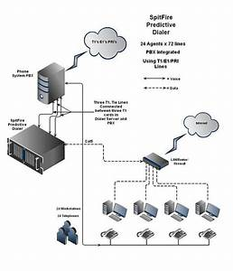Home Phone System Wiring Diagrams