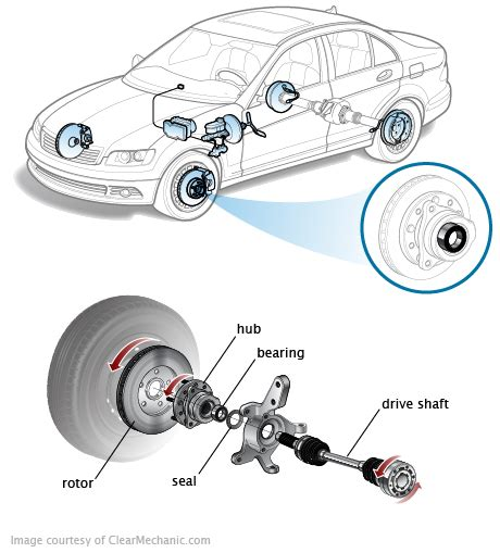 Boat Trailer Wheel Bearing Replacement Cost by Wheel Bearing Us Trailer Will Rent Used Trailers In Any