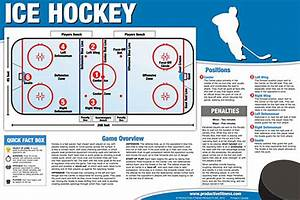 Ice Hockey Instructional Wall Chart Poster
