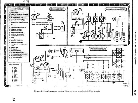 1998 Land Rover Discovery Wiring Diagram by Range Rover Classic Wiring Diagram Pdf Wiring Library
