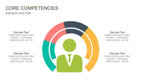 core competencies powerpoint   templates