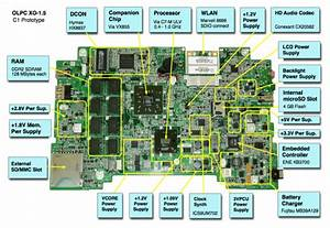 Dell Motherboard Diagram
