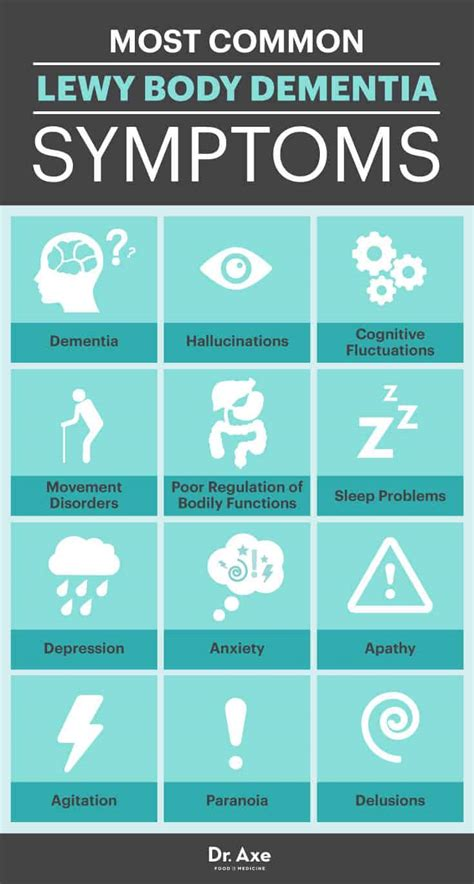 lewy body dementia  cognitive disorder