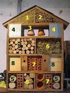 Wie Baut Man Ein Hochbeet : wie man ein insektenhotel baut garten makeover ~ Frokenaadalensverden.com Haus und Dekorationen