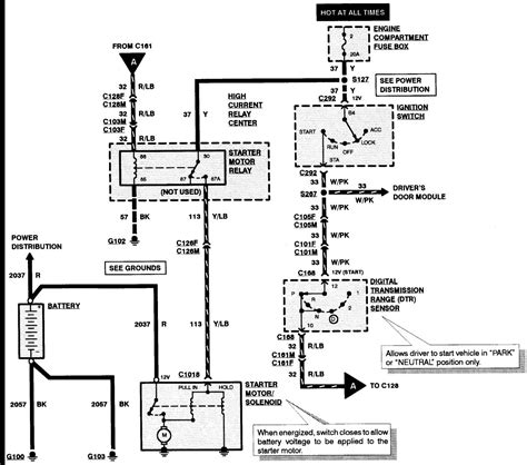 Wiring Diagram 1984 Ford E 150 by 1984 Ford F 150 Wiring Diagram Wiring Diagram Database
