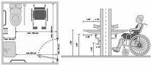 Schemi bagni per disabili esempi per progettare secondo