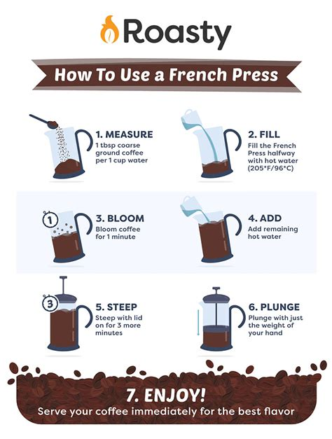 French press coffee is well loved around the world, and with one sip you'll know why. Backwoods Brewing: How Do You Make Your Coffee? | RECOIL OFFGRID