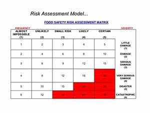 allergen risk assessment templatebrc food safety tfm With food safety risk assessment template
