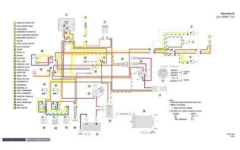 Panterra Atv Wiring Diagram by Arctic Cat Wiring Diagrams Wiring Library