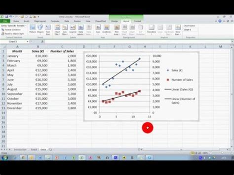 How To Add A Line Of Best Fit In Excel 2010 Youtube