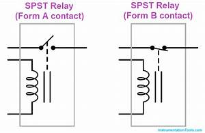 Relay Principle  U0026 Its Types