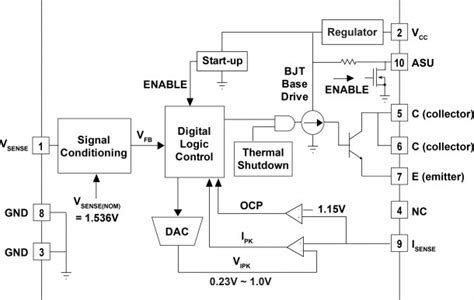 Typical Functional Diagram by Iw1819 Dialog Semiconductor