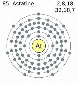 Lewis Structure Diagram For Astatine