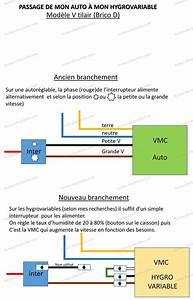 Que Veut Dire Vmc : que veut dire vmc with que veut dire vmc finest vmc ~ Dailycaller-alerts.com Idées de Décoration