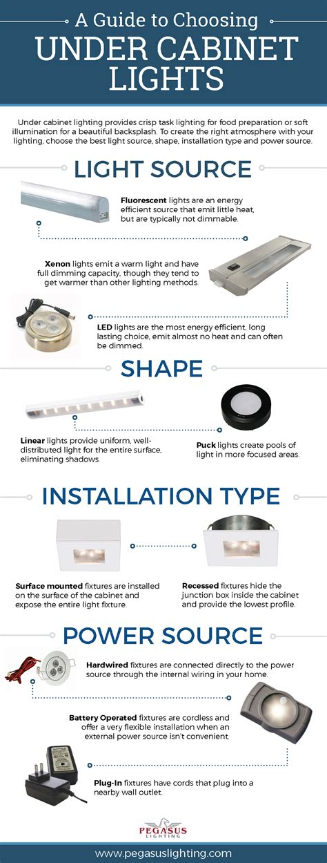best way to install under cabinet lighting how to choose the best under cabinet lighting home