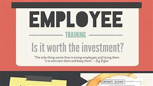 Infographics | BizLibrary - Online Employee Training