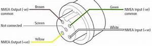Chartplotter Tech Notes