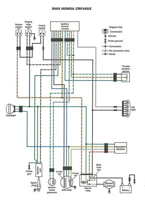 Honda Motorcycle Wiring Diagram Free Engine