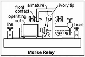 diagram of morse code diagram of radio wiring diagram With morse code diagram