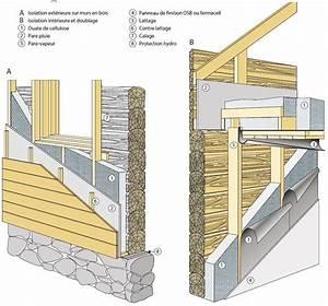 Isolation Extérieure Bois : guidenr hqe isolation thermique en ouatte de cellulose ~ Premium-room.com Idées de Décoration