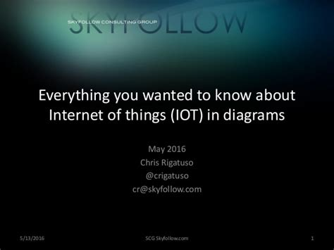 Everything You Wanted To Know About Internet Of Things