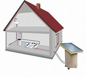 Heizung Für Gartenhaus : solar warmwasser im garten f r gartendusche almh tte mit ~ Lizthompson.info Haus und Dekorationen