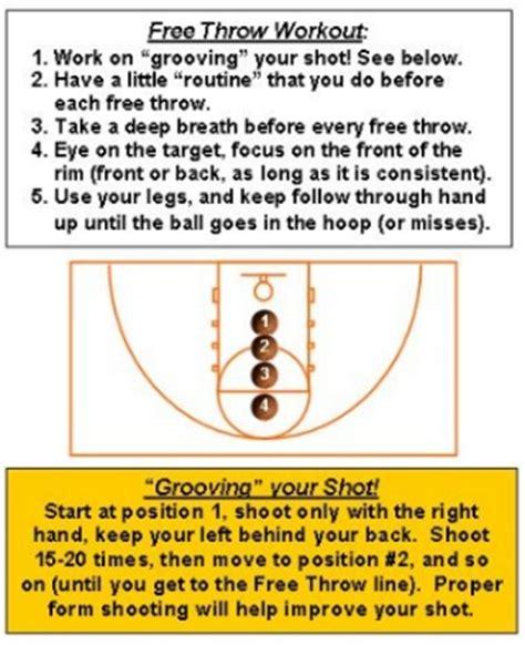 youth basketball shooting form drills basketball shooting drills basics avcss basketball