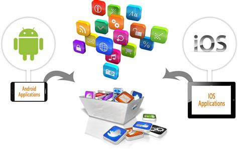 how to ios apps on android mobile applications allwell solution