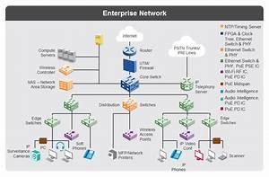 Enterprise It Infrastructure  U2013 Witan World
