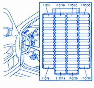 Volvo Xc90 2003 Dash Fuse Box  Block Circuit Breaker Diagram  U00bb Carfusebox