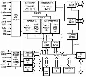 Engineering Block Diagram