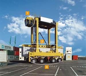 30t Straddle Carrier Container Crane