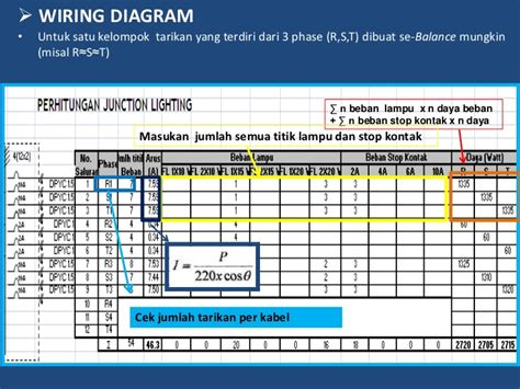 diagram listrik tiger 2000 gallery how to guide and refrence wiring diagram instalasi listrik rumah wiring diagram